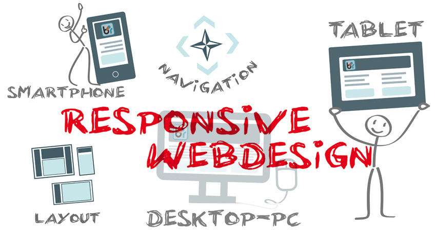 buzzrecruiter-blog-responsive-web-design-850×460